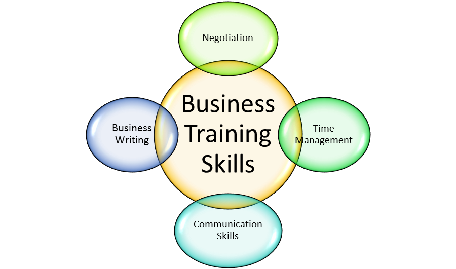 Business Training Skills | Pentagon Training